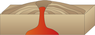 3d fissure volcano diagram electrical work wiring diagram 3d fissure volcano diagram images gallery ccuart Images